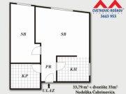 Detaljnije: STAN, 2.0, prodaja, Beograd, 34 m2, 72930e